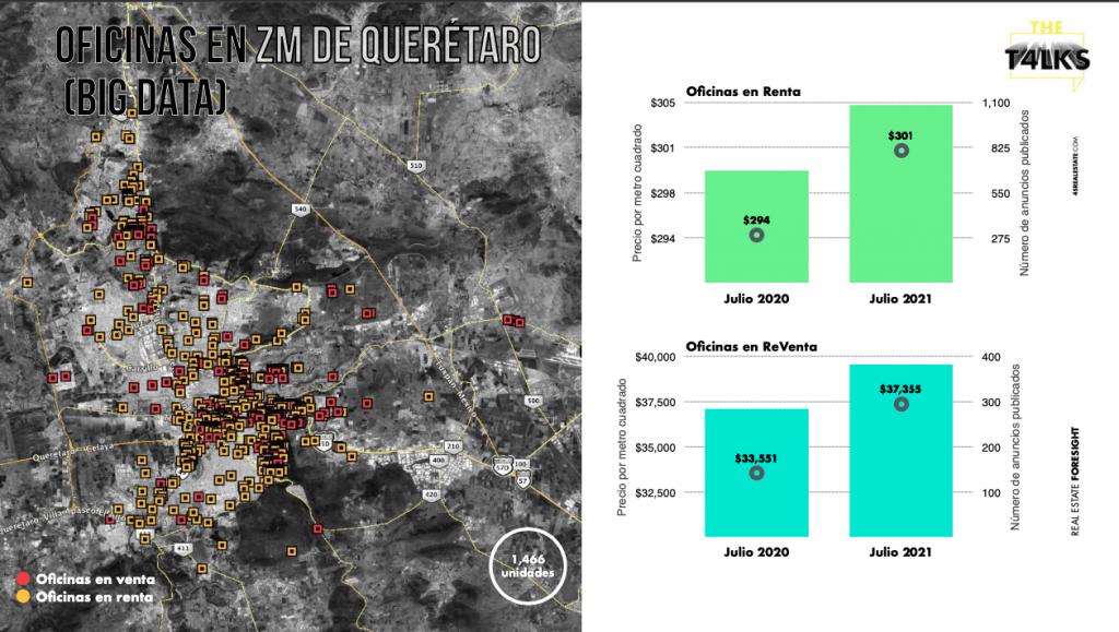 Precios de Oficinas Querétaro